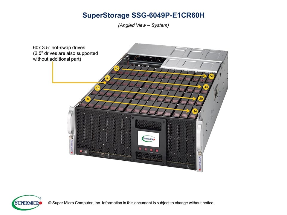 SuperStorage-6049P-E1CR60H