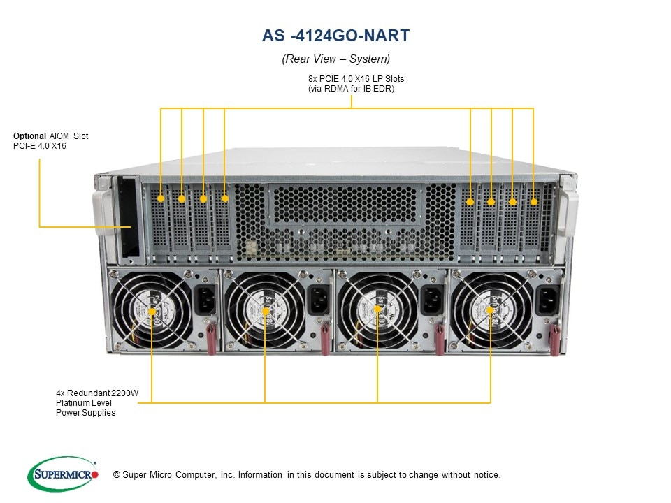 AS-4124GO-NART third image