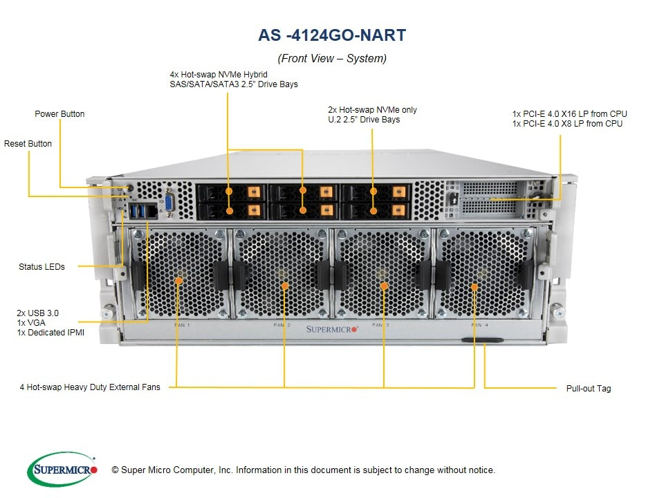 AS-4124GO-NART second image