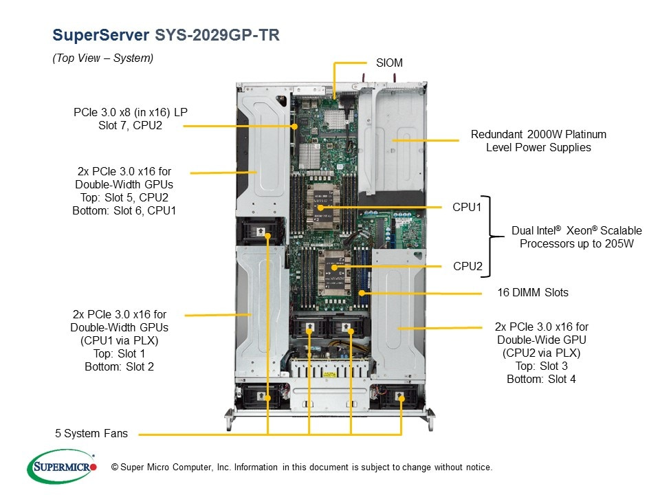 SuperServer-2029GP-TR fourth image