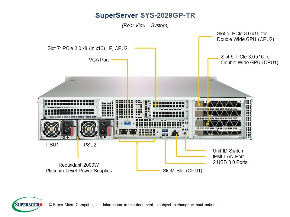 SuperServer-2029GP-TR third image