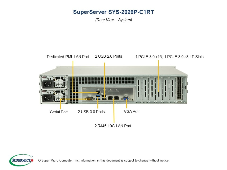 SuperServer-2029P-C1RT third image