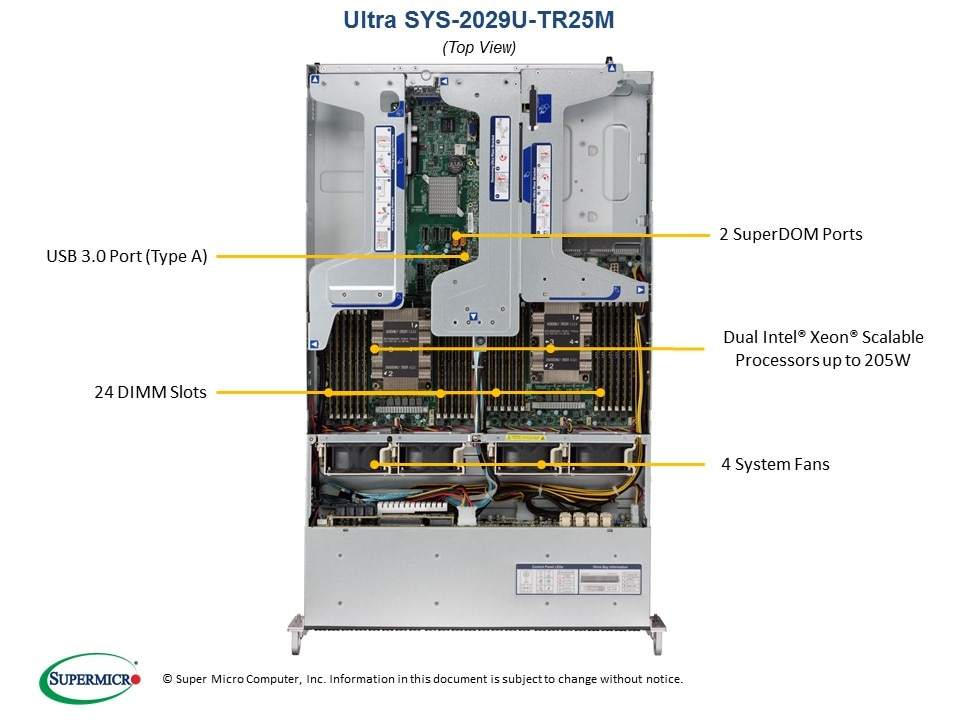SuperServer-2029U-TR25M fourth image