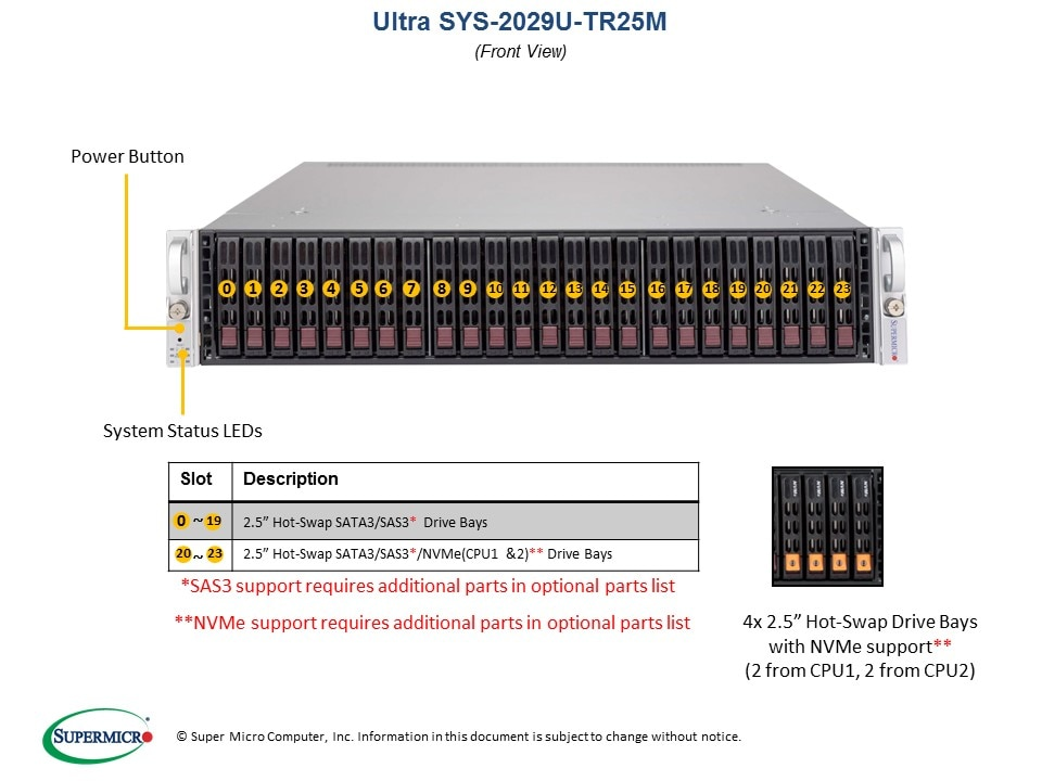 SuperServer-2029U-TR25M second image