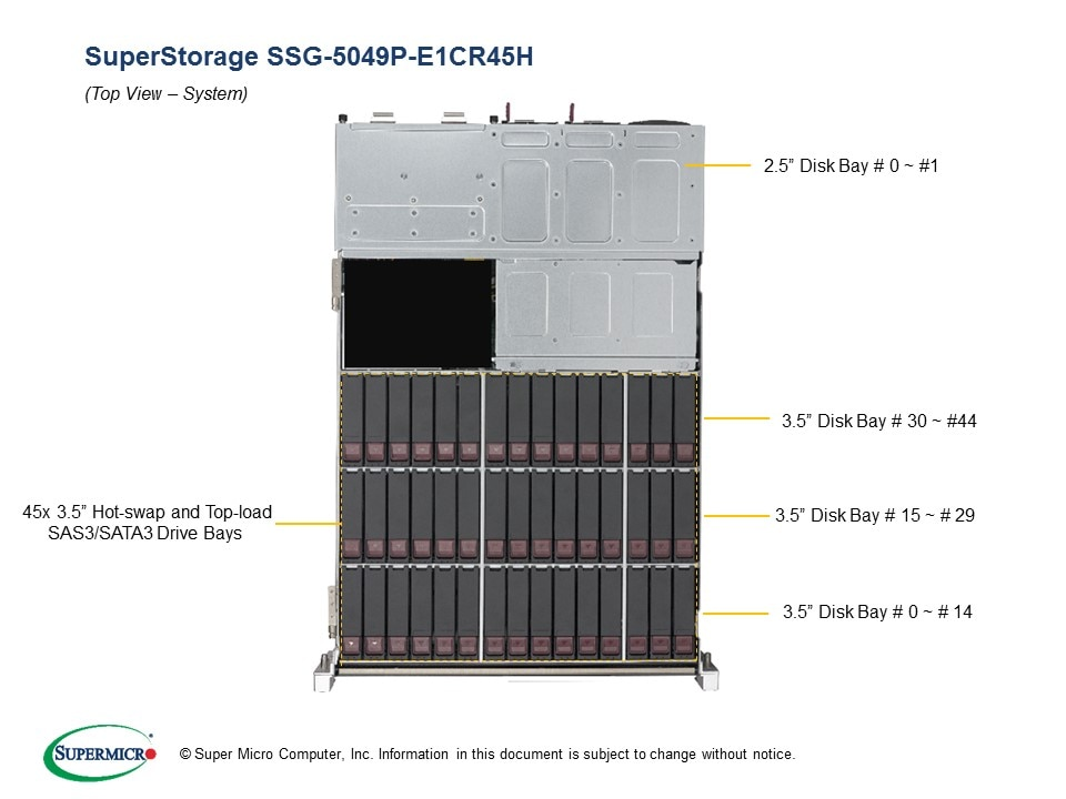 SuperStorage-5049P-E1CR45H fourth image
