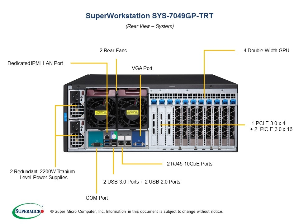 SuperWorkstation-7049GP-TRT third image